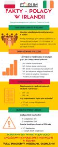 infografika_fakty